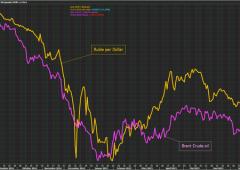 Mercati: Canada in recessione, Russia taglia tassi. A luglio rame KO, alluminio a minimi