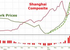 Shanghai +3,3%. Mercato sottomesso allo stato. Nuove misure contro vendite scoperto