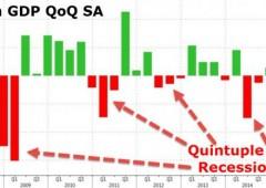 Giappone verso recessione? Crash corporate bond Usa peggiore da Lehman Brothers