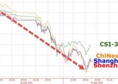 Cina: Borsa -10% in un giorno e mezzo. Si teme cigno nero