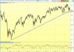 Borsa di Londra entrata in fase di correzione