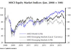 Post Black Monday: i mercati emergenti più convenienti