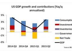 Pil Usa: maxi revisione al rialzo, +3,7% in II trimestre
