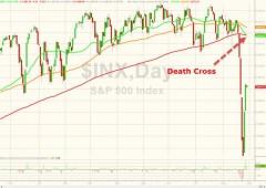 S&P 500: è death cross per la prima volta dal 2011
