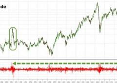 Petrolio +25% in tre sessioni. Apertura dell'Opec a taglio?