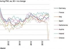 Pil I e II trimestre rivisti al rialzo. Pd euforico ma industria italiana non va