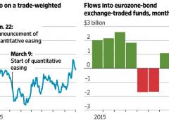 """""""L'Europa rischia troppo, la Bce rafforzerà il QE. E sarà buy su questi asset"""""""