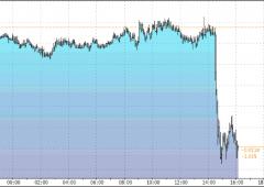 Borsa Milano vola, quasi +3%. Bce potrà rincarare dose QE