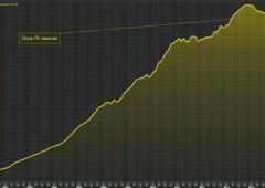 """Cina: tonfo di riserve. E Pechino ammette: """"Borsa era in bolla"""""""