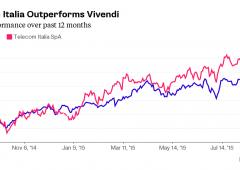 Vivendi e i grandi progetti in Italia. Da Telecom a Mediaset Premium