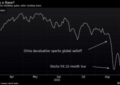 Wall Street torna a scendere, sale tensione decisione Fed