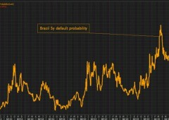 """Caos politico e crisi economia. S&P taglia rating Brasile a """"junk"""""""