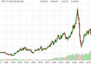 Borsa Milano negativa, sell su banche e Telecom. Finmeccanica +5%
