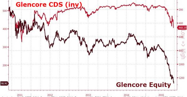 Goldman Sachs pronta a sacrificare nuova Lehman Brothers