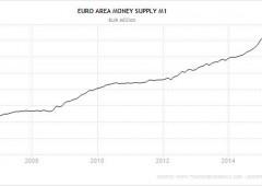 Moneta, valuta e aggregati monetari