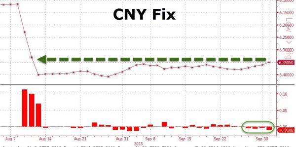 Borsa Shanghai +3,60%. Ma Goldman Sachs taglia stime