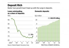 """Banche americane alle aziende: """"Non vogliamo i vostri contanti"""""""