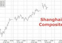 Shanghai al massimo in due mesi. Al via plenum Cina