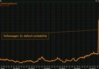 Germania, indice Ifo giù. Spagna, incubo deflazione