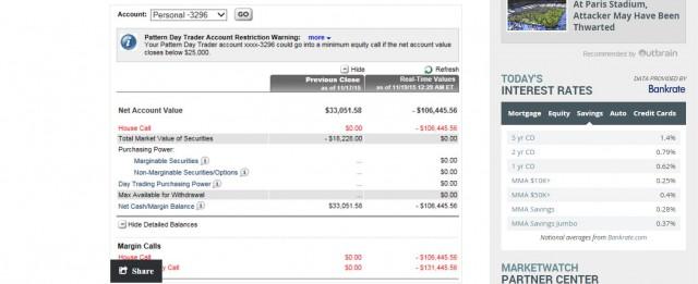 La perdita colossale del trader americano dopo la scommessa flop