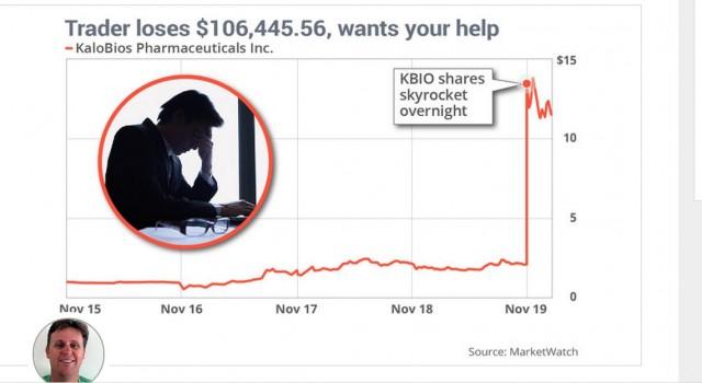 Il grafico che spiega la storia recente del titolo Kalobios