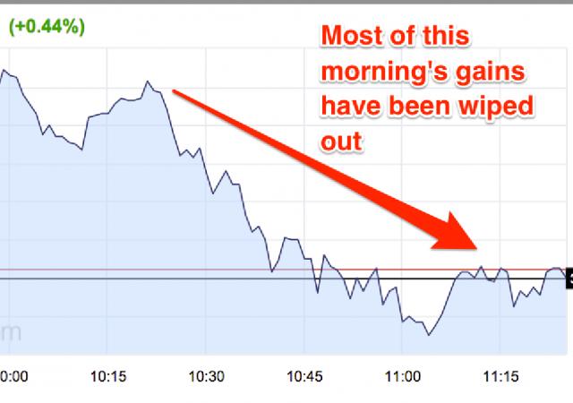 L'andamento del petrolio l'8 gennaio 2016.