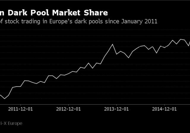 Dark pool, il lato oscuro della finanza cresce di appeal in Europa