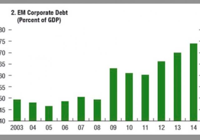 Bond: la bolla sta per scoppiare. Determinante ruolo dei mercati emergenti