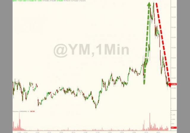 Borsa Giapponese balza e poi azzera rialzi