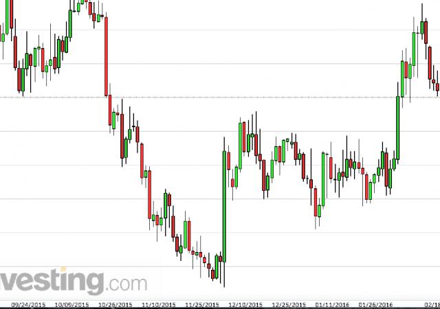 Forex, euro si indebolisce sul dollaro in area 1,11