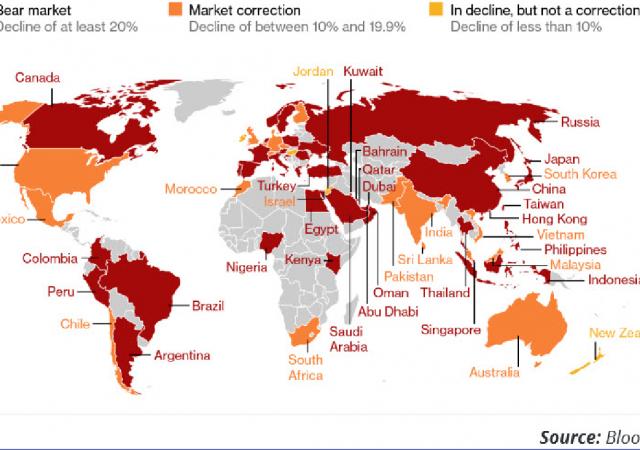 I mercati azionari mondiali scambiano quasi tutti in rosso