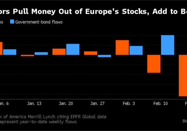 Fuga dai fondi azionari europei, i trader preferiscono i Bond
