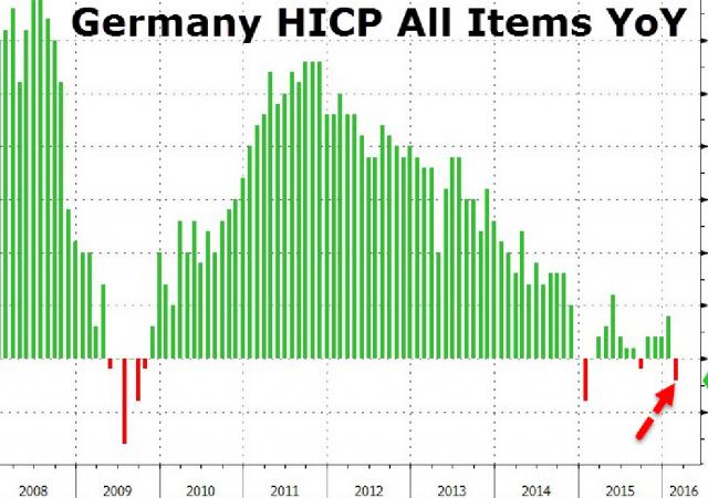 Delfazione è tornata in Germania