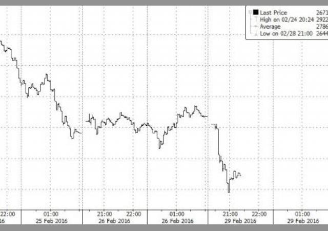Cina, la Borsa di Shanghai