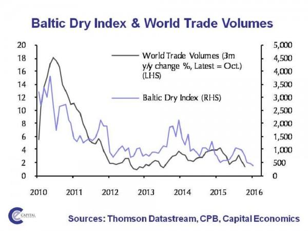 bdiy vs trade