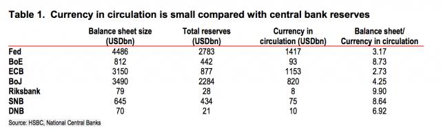 Tabella sulla moneta in circolazione nel mondo
