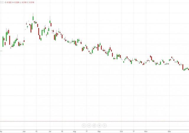 Giappone, tassi decennali dei Bond negativi per la prima volta nella storia