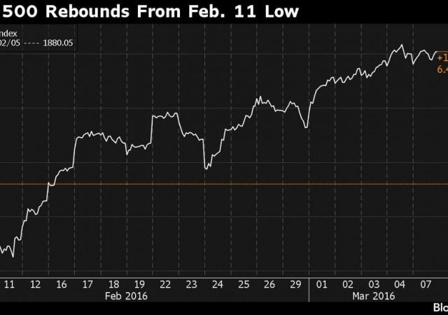 S&P 500: fine della striscia positiva più lunga da ottobre