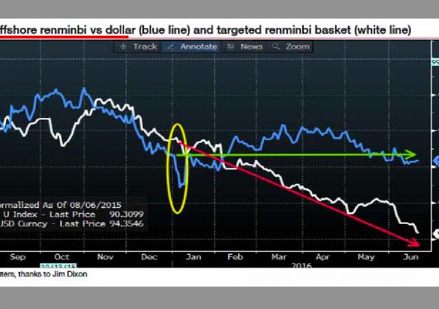 Cina, svalutazione preoccupante dello yuan