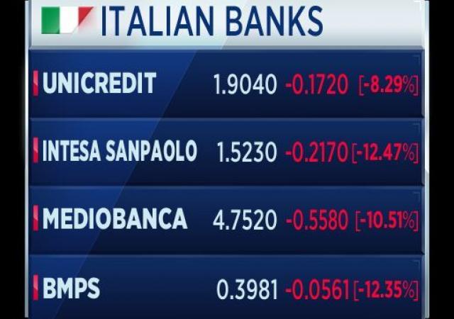 Banche italiana prese d'assalto dai ribassisti in Borsa nella seconda seduta post Brexit
