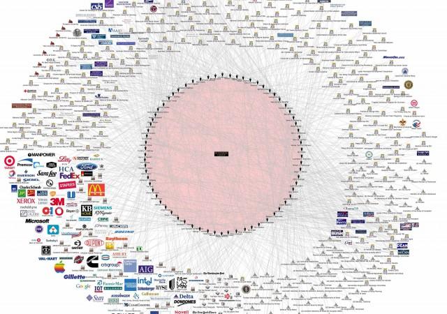 Infografica invitati riunione Bilderberg di Dresda
