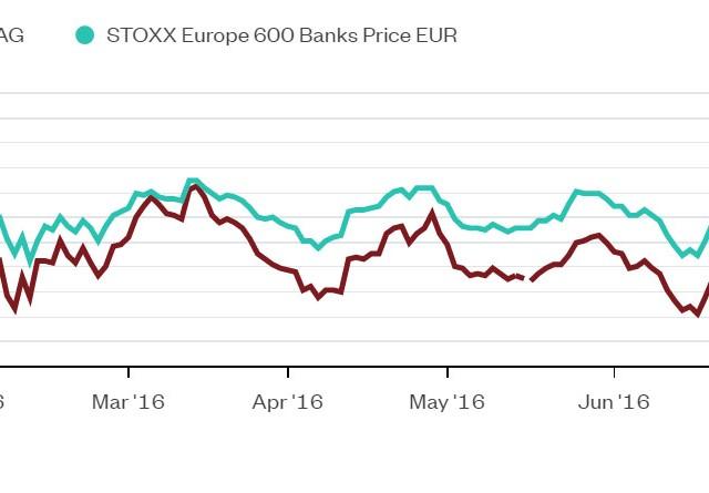 Il crollo dei titoli Deutsche Bank nel 2016