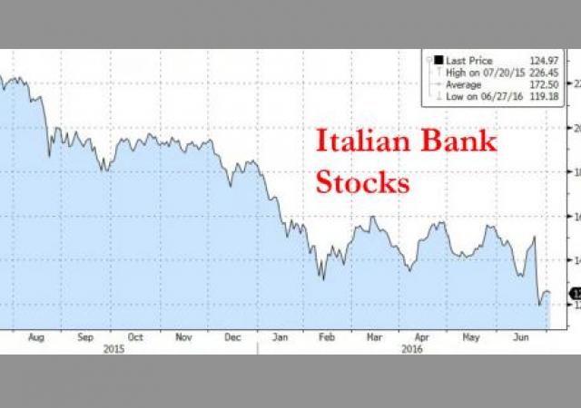 Borsa Italiana: l'andamento delle banche italiane in Borsa