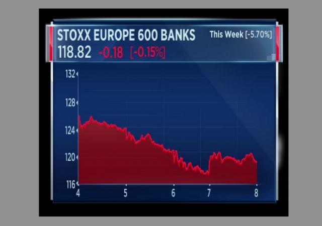 Borsa: banche europee in calo del 5,7% in settimana