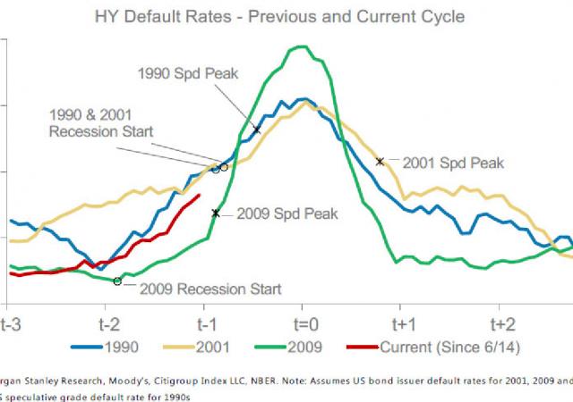 L'andamento del ciclo dei debiti societari