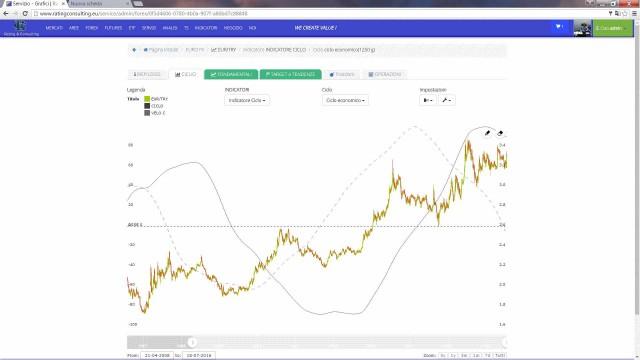 conversor moeda forex empresa de negociação de ações on line