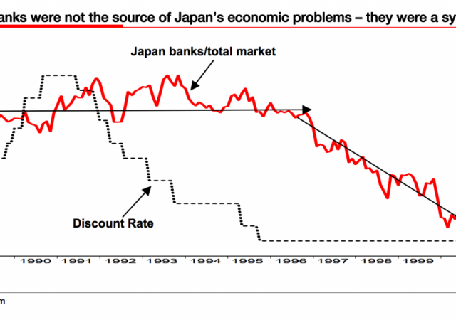 La crisi delle banche in Italia ricorda da vicino quella del Giappone nel 1991