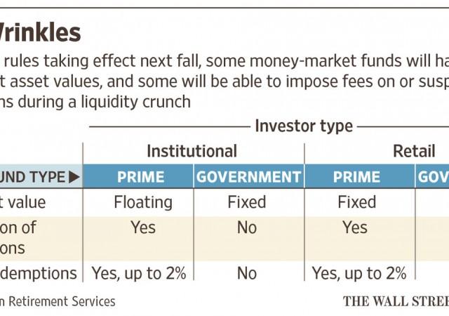 In caso di crisi di liquidità non si potranno ritirare i risparmi da questi fondi di investimento