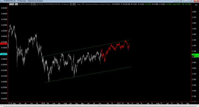 b1cce2baae Economia reale ed economia finanziaria… | WSI