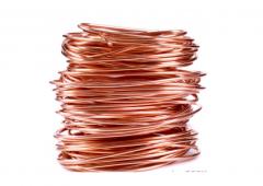 Analisi futures Copper